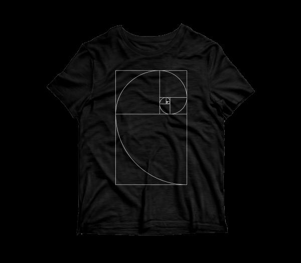 fibonacci2